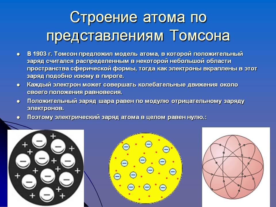 Модель атомаTomsona